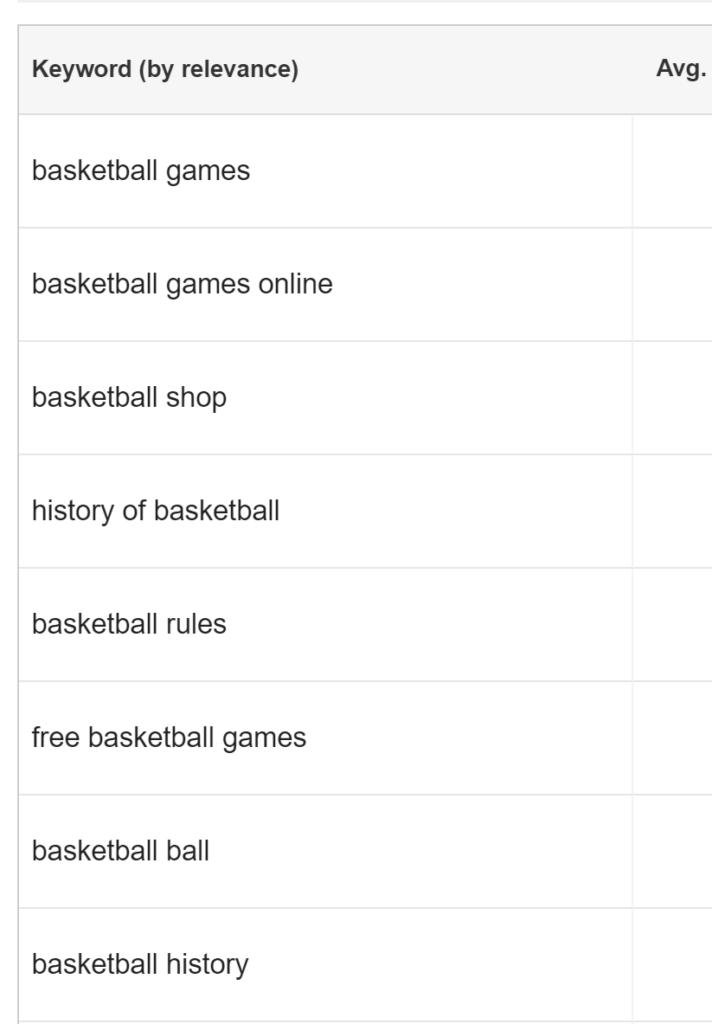 google keyword planner basketbol sonucu