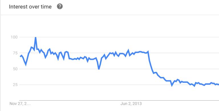 google-trends-example-google-keyword-tool