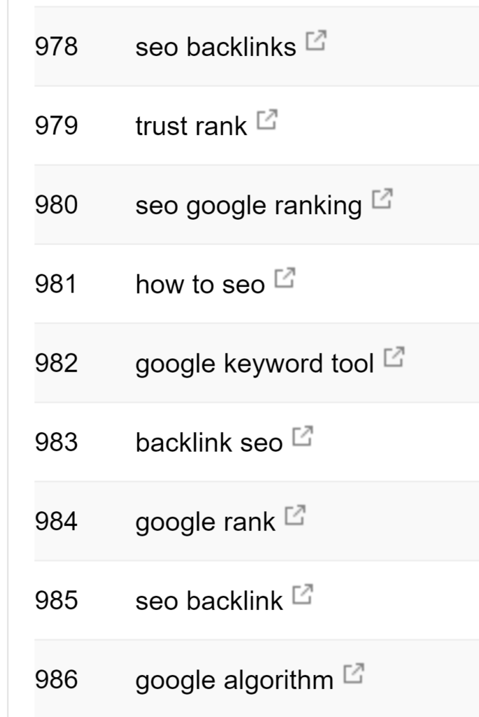 gwt-ranking-position-keywords