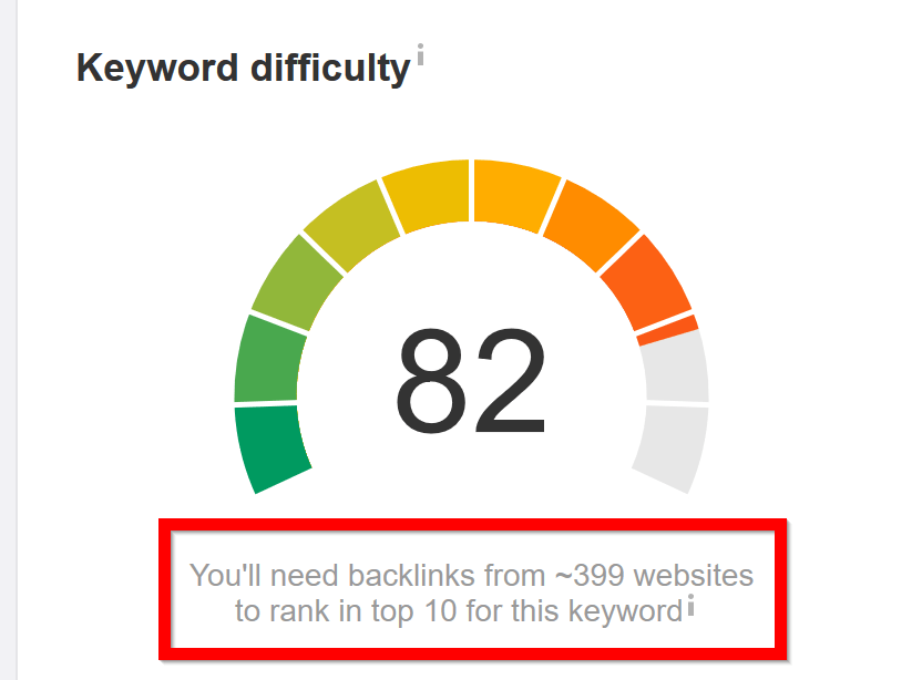 ahrefs-keyword-explorer-number-of-backlins