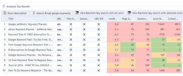 competition-metrics