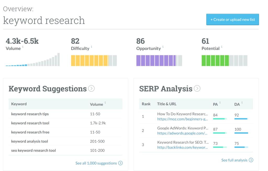 keyword-helpful-data