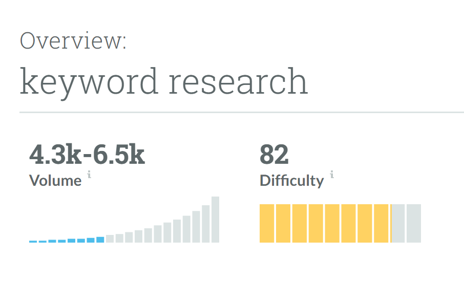 keyword-research-overview