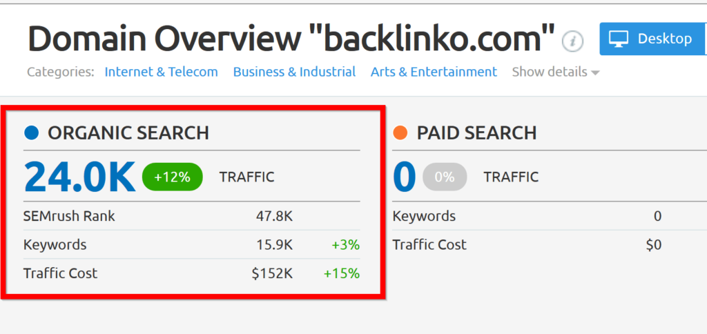 semrush-organic-search