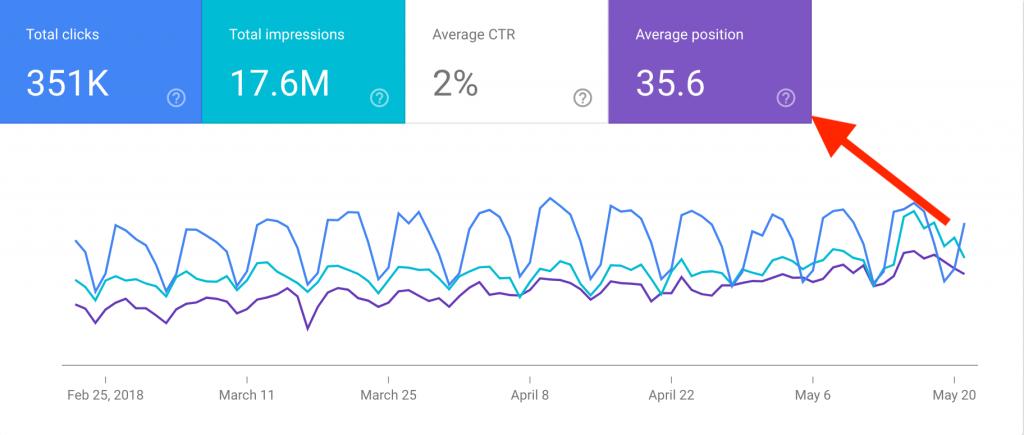click-average-position