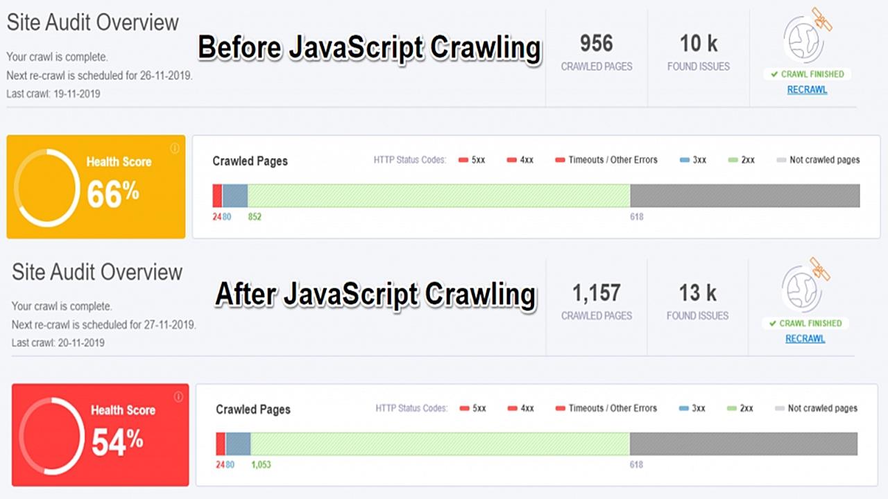 JavaScript ile neler yapılır