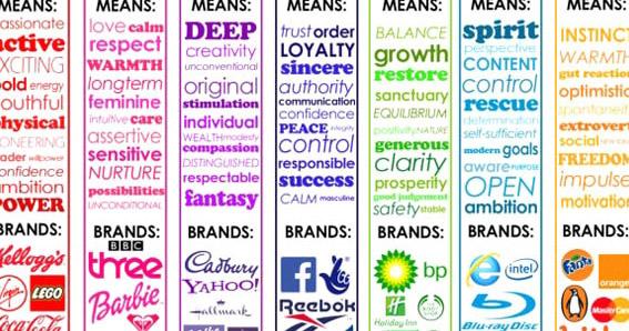 Logoda renk araştırması nasıl yapılır?