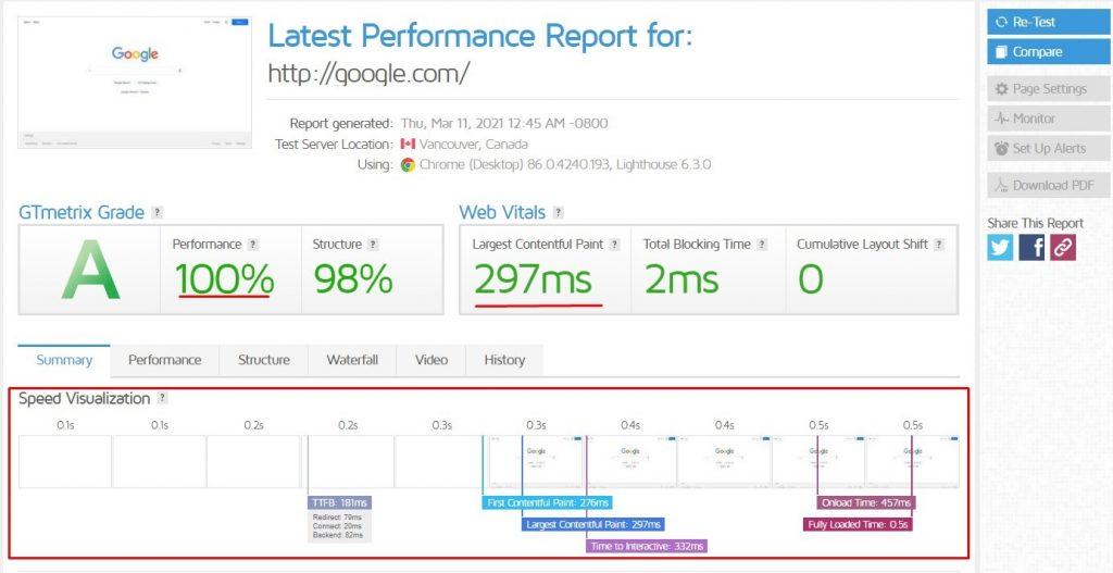 GTmetrix aracının hız raporu örneği.